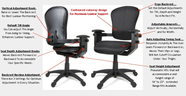 Best chair for bad backs - order now!
